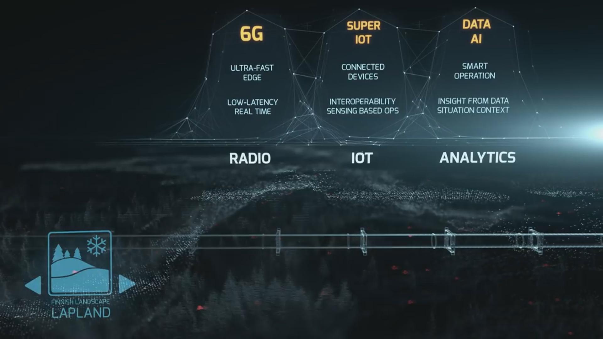 2030-cu ilədək dünyanı dəyişdirəcək texnologiya