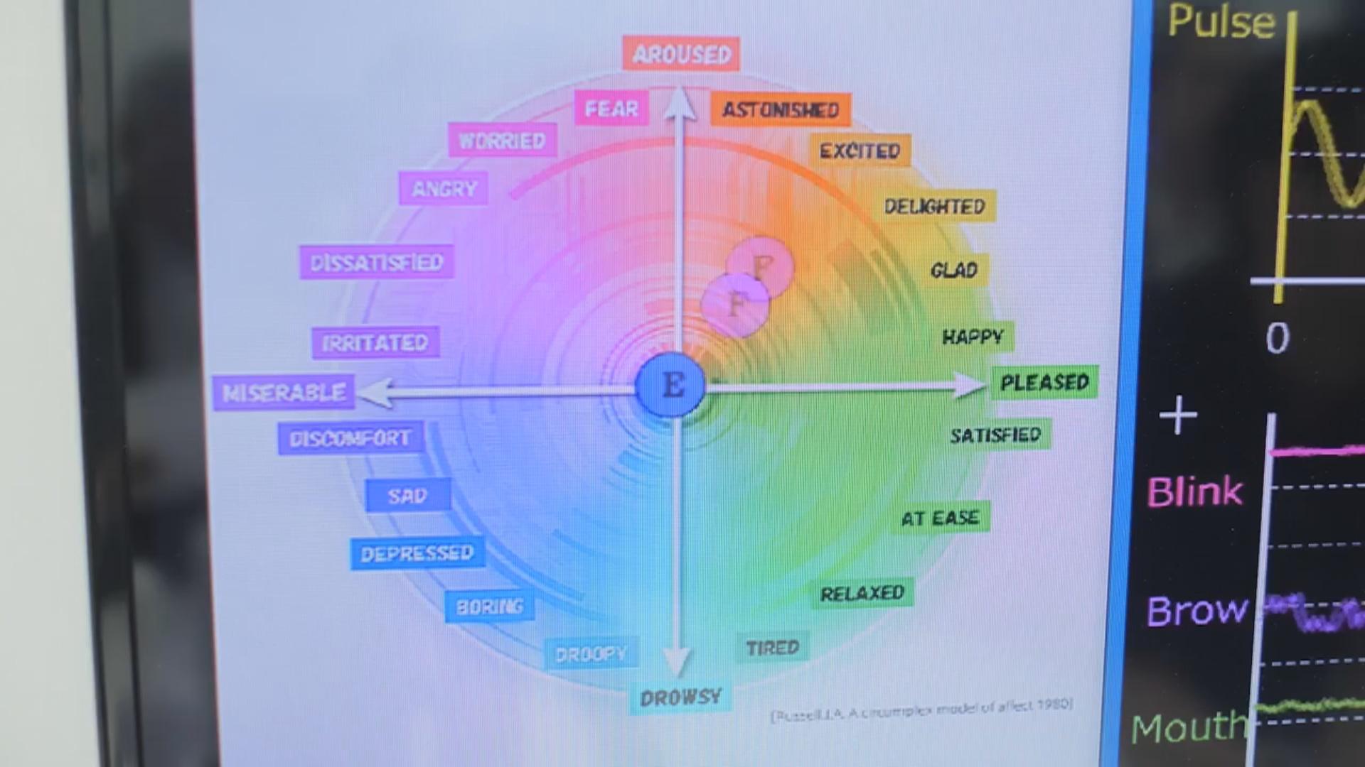 Yeni texnologiya insan emosiyalarını müəyyənləşdirir