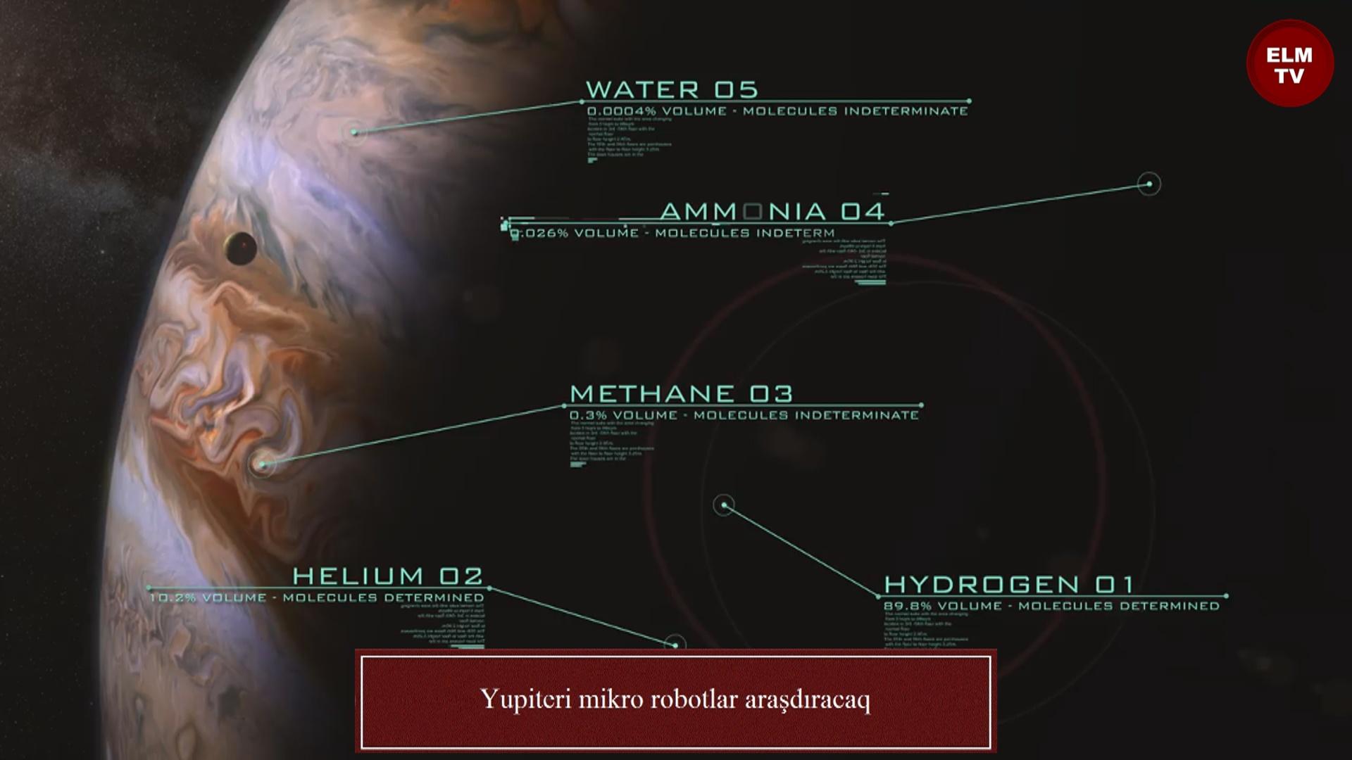 Yupiteri mikro robotlar araşdıracaq